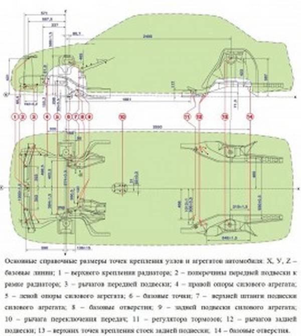 Как проверить габаритные и геометрические размеры кузова ВАЗ 2110 визуально или инструментально? с фото