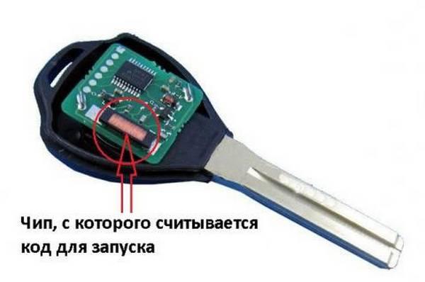 Как изготовить чип иммобилайзера своими руками