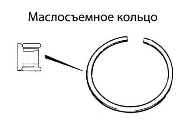 Размер маслосъемных колец